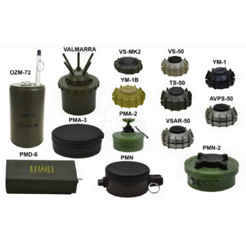 Anti-Personnel Landmine Kit - Inert Replica Training Aids