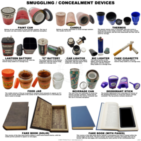 Smuggling / Concealment Devices Poster