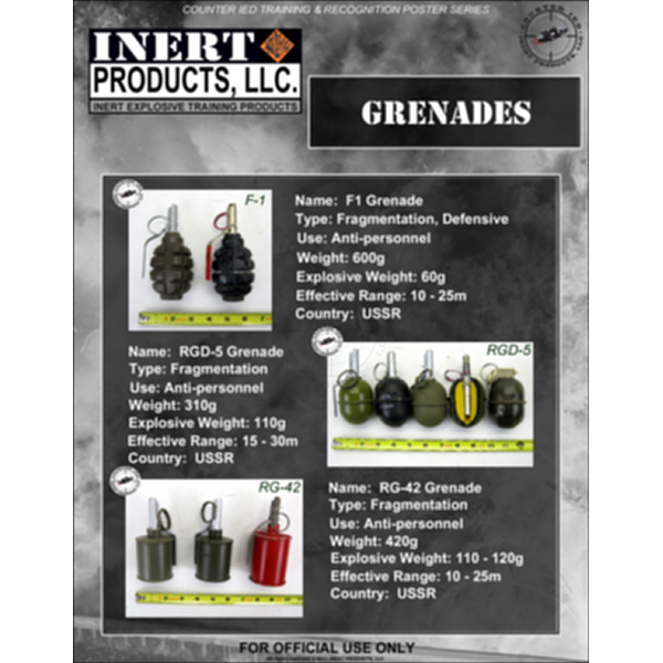 CIED Ordnance Recognition Poster Poster Series - F-1, RGD-5, RG-42 Grenades