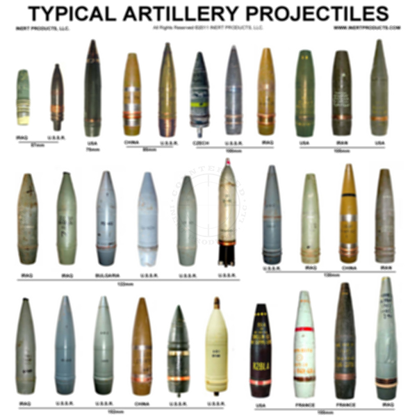 Artillery Projectile Examples Poster