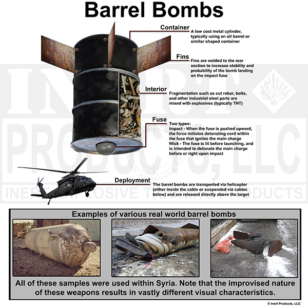 Barrel Bombs Training Poster