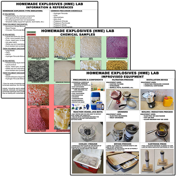 HME Labs / Improvised Explosives Poster Set (3 Posters)