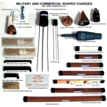 Commercial and Military Shaped Charges Poster