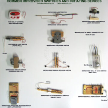 Improvised IED Switches and Initiating Devices Poster