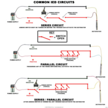 Basic IED Circuit Schematics Poster