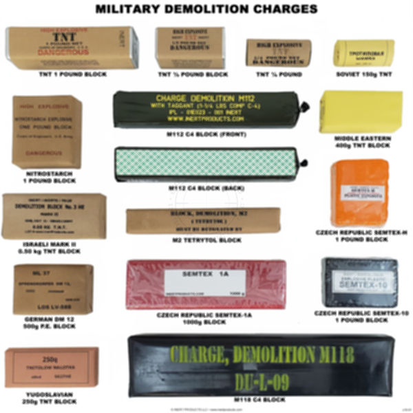 Military Demolition Charges Poster
