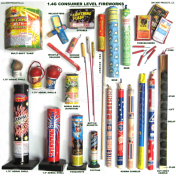 Consumer Fireworks and Pyrotechnic Devices Poster