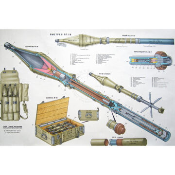 RPG-7 Rocket Training Poster (Russian Text)
