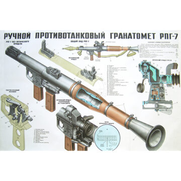 RPG-7 Launcher Training Poster (Russian Text)