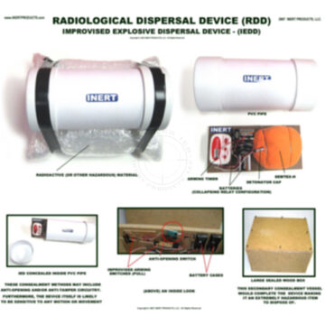 Radiological Dispersal Devices (RDDs / WMDs) Poster