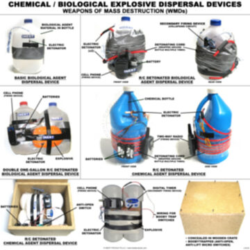 Chemical and Biological Dispersal Devices (WMDs) Poster