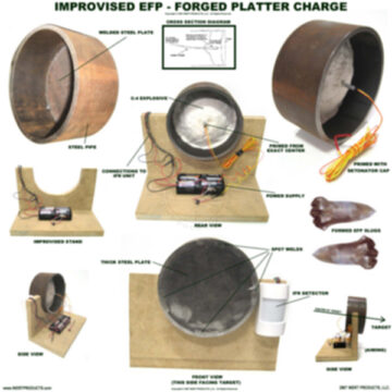 Improvised EFP / Shaped Charge Assembly Poster