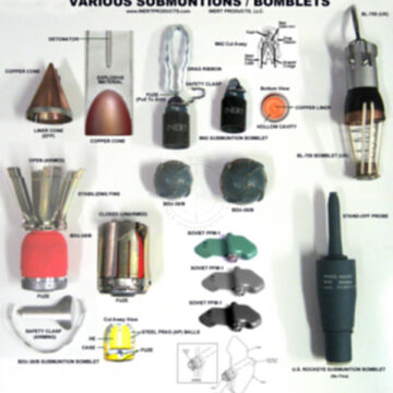 Military Bomblets and Submunitions Poster
