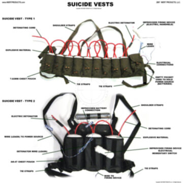 Suicide Belts / Person-Borne Improvised Explosive Devices (PBIED) Poster #1