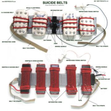 Suicide Belts / Person-Borne Improvised Explosive Devices (PBIED) Poster
