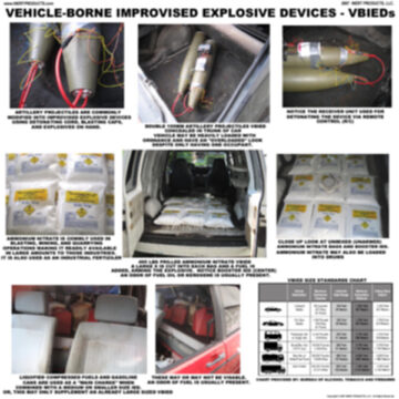 Vehicle-Borne Improvised Explosive Devices (VBIEDs) Poster