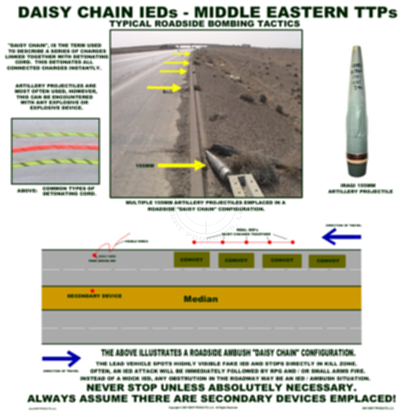 Daisy Chain IEDs Training Poster