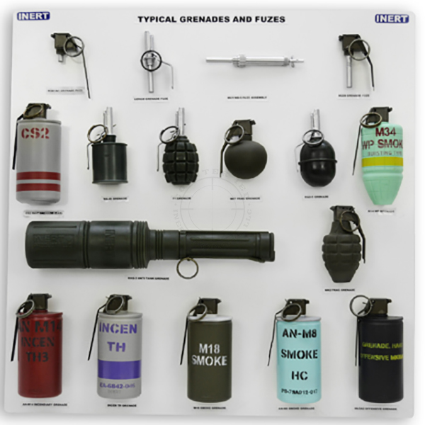 Typical Grenades and Fuzes Display Board